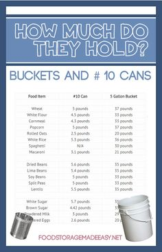 How much do buckets and #10 cans hold?  Use this handy chart to find out for the most common food storage items.