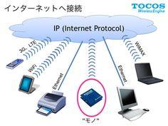 IoT:Internet of things