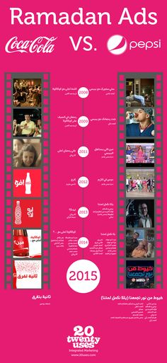 During Ramadan we anticipate what Pepsi and Coca-Cola are going to bring to the table and they never fail to surprise us with creative ads that become memorable. Take a look and see how they've changed up until now.
