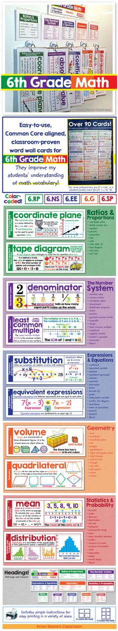 I made this set of 6th Grade math vocabulary word wall cards. It fits in a wall space the size of a poster! Over ninety terms for sixth grade math, all in one compact space on my classroom wall. The definitions, examples, and illustrations help students understand key vocabulary for Ratios and Proportions, The Number System, Expressions and Equations, Geometry, and Statistics and Probability.