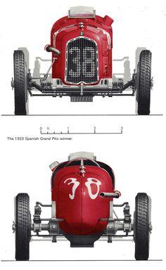 Alfa Romeo Monoposto Tipo B P3 (1933)   SMCars.Net - Car Blueprints Forum
