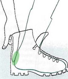 Daily Survival: 5 Steps To Buy Boots That Fit... Eliminating blisters is always a top priority...