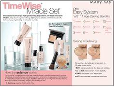 Anne Hanson Mary Kay Sales Diretor-United States Skincare Classes