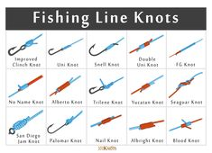 List of Different Types of Fishing Knots & How to Tie Them Strongest Fishing Knots, Best Fishing Knot, Fishing Line Knots, Trout Fishing Rods, Crappie Fishing Tips, Fishing 101, Fishing Tricks, Surf Fishing, Fishing Tools