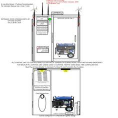 Emergency Generator enclosure for traffic signals,Phone company communication centers,etc