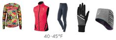 From what to wear to when to run, here are my winter running tips: Winter Running, Clothing Tags, Running Tips, What To Wear, Running Clothing, Lady, Clothes, Fashion, Jogging Tips