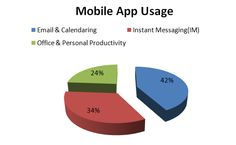 The era of mobile apps - India This Hour http://indiathishour.com/era-mobile-apps