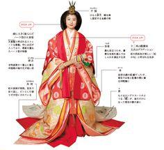 十二単って本当に12枚着ているの?ご大礼の見方が深まるおしゃれ学   Discover Japan   ディスカバー・ジャパン Drawing Clothes, Yukata, Japanese Culture, Taking Pictures, Traditional Outfits, Art Reference, Wedding Styles, Things To Come, Artist