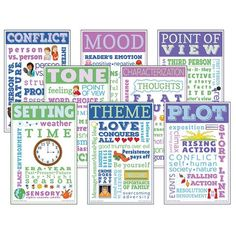 Weve combined words and illustrations to create eight 11 x 17 posters that focus on key terms related to important elements of literature: plot theme characterization setting conflict mood tone and point of view. Elements Of Literature, Teacher Supplies, School Supplies, Educational Quotes Inspirational, English Classroom Posters, K12 School, The Learning Experience, Mood And Tone