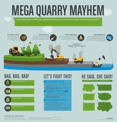 Mega Quarry Info Graphic on the Behance Network