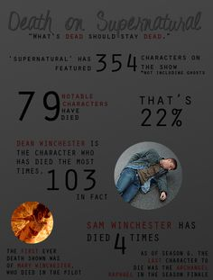 Supernatural Death Statistics - Okay, these are really just KNOWN deaths.  In Dark Side of the Moon in season 5, Ash told Dean and Sam that they die more than anyone he's ever met but they don't remember because angels wipe their memory of it.