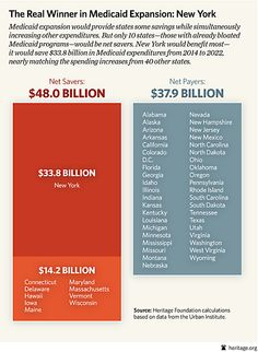 Obamacare and the Medicaid Expansion: How Does Your State Fare? ~>Click to read article >~ [03-05-13]