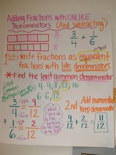 Excellent series of Anchor Charts - Math - Ms. Glantz