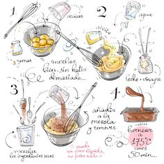 Cartoon Recipe, Recipe Drawing, Food Doodles, Food Sketch, Watercolor Food, Food Painting, Sketch Notes, Food Journal, Food Drawing
