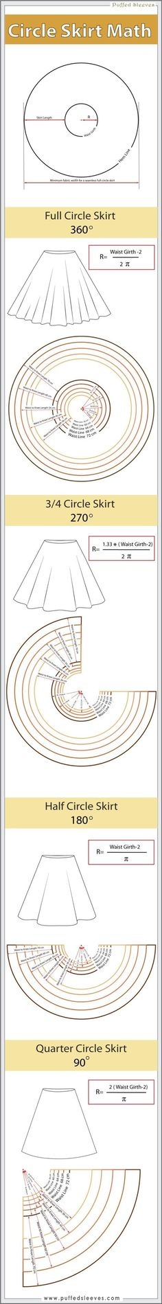 Sewing Skirts Circle skirt pattern More - A circle skirt is pretty easy to make. It requires few pieces and basic techniques, making it a good exercise for beginners. Sewing Hacks, Sewing Tutorials, Sewing Crafts, Sewing Projects, Sewing Patterns, Sewing Tips, Dress Tutorials, Coat Patterns, Blouse Patterns