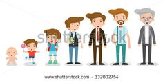 Human Life Cycle, Life Cycles, Flat Design, Royalty Free Stock Photos, Blog, Family Guy, Flats, Illustration, Fictional Characters