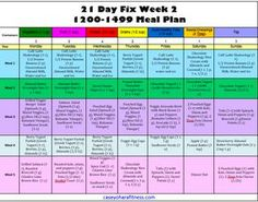 21 Day Fix Meal Plan 1200-1499...