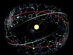 Ofiuco, el Zodiaco y la precesión de los equinoccios