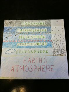 Beyond the Goggles - Earth's Atmosphere foldable. Great post on using foldables in science!