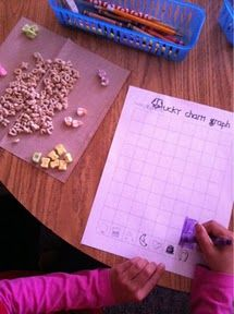 graphing lucky charms for st pats day