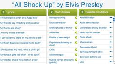 Elvis Presley: Depression, epilepsy, and lice. | WebMD's Diagnoses Of Pop Stars Are Both Terrifying And Hilarious