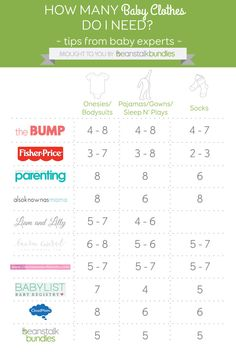 New Baby Checklist  Prepping For Baby  Baby Checklist Babies