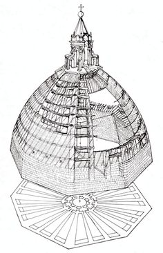 Drawings of Brunelleschi's Dome | The ingenious construction of Brunelleschi's dome. By the early 15th ...