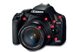 24 camera features every beginner photographer must memorize