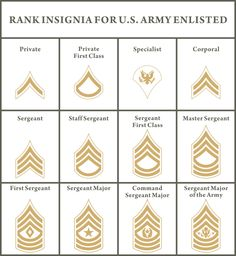 Police badges, Military police and Badges on Pinterest
