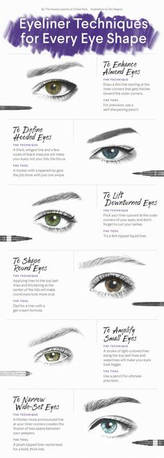 The best eyeliner techniques for every eye shape. #MorningBeautyRoutine Eyeliner Techniques, Drawing Techniques, Wide Set Eyes, Make Up Tutorials, Make Up Hacks, Eye Shapes, Eyeliner Shapes, Winged Eyeliner, Apply Eyeliner
