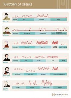 ¿La ópera es aburrida? ¡Nooo! - Social Musik