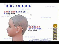 黃思恒編製數位美髮影片-頭部15個基準點-掌握剪髮架構 #黃思恒
