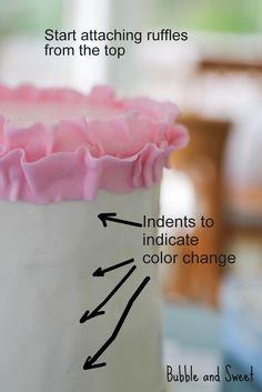 Fondant Ruffle Cake Tutorial | pastel+ruffle+rainbow+cake+start+attaching+the+ruffles+from+the+top ...