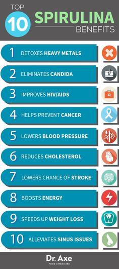 Spirulina Benefits http://draxe.com #health #holistic #natural