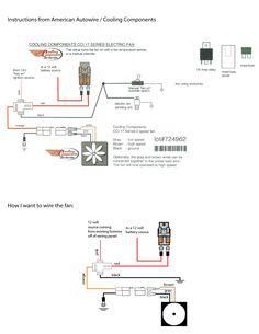 11 Century Condenser Fan Motor Wiring Diagram ideas   fan motor, diagram,  ac condenserPinterest