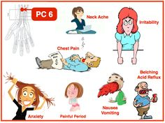 PC-6-acupuncture-point.png 967×725 pixeles