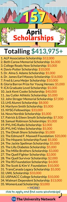 Here is a selected list of April 2018 Scholarships. #collegehelptipsfreshmanyear