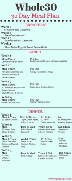 The Whole 30 Meal Plan 30 Days Of Meals the fettle - Paleo Diet Nutrition Sportive, Sport Nutrition, Nutrition Education, Nutrition Store, Holistic Nutrition, Nutrition Guide, Whole 30 Diet, Paleo Whole 30, Whole 30 Menu