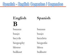 Most common English false friends and cognates | Learn Spanish ...