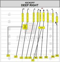 FirstDown PlayBook has over 200 Special Teams diagrams.