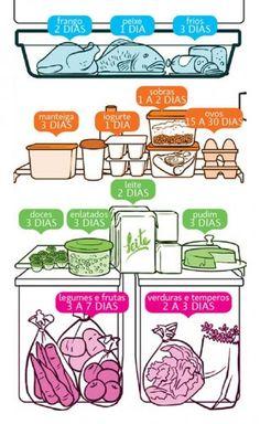 Tenha uma vida mais saudável mantendo sua geladeira organizada.
