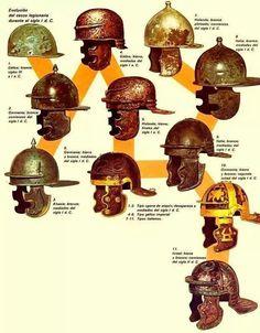- Evolución del casco de Legionario durante el siglo l