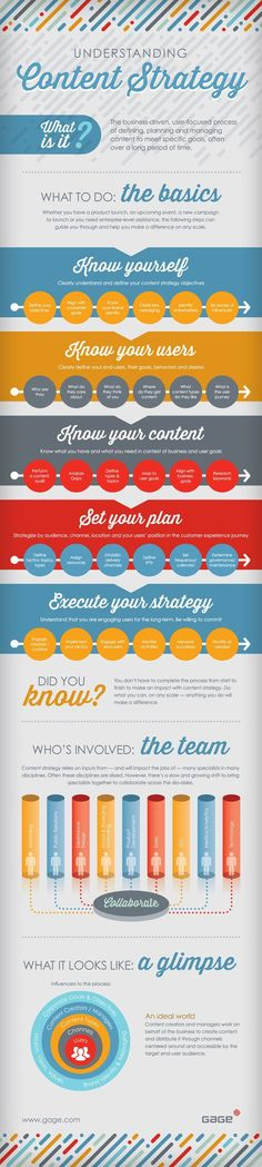 8 Content Marketing Infographics Every Marketer Must Bookmark image Gage Content Strategy Infographic Inbound Marketing, Guerilla Marketing, Marketing Digital, Mundo Marketing, Marketing Trends, Marketing Direct, Marketing Automation, Content Marketing Strategy, Online Marketing
