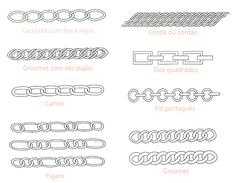 Entenda as diferenças entre os tipos de corrente | Waufen Moon Store, Jewelry Crafts, Handmade Jewelry, Jewelry Design Drawing, Gold Models, Chainmaille Bracelet, Jewellery Sketches, Instagram Blog, Meraki