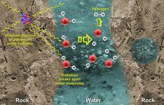 Radioaktív anyagok bomlása segítheti az élet fennmaradását az Európén és a Plutón.