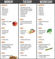 7 Days Fat Burning Diet Plan www.beauty-secret...