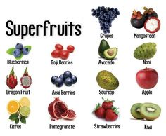 The Power of Superfruit!  We must try to consume Superfruits a few times a week. The benefits are endless it seems, but if you can't get Dragon Fruit, Goji Berries or Acai Berries or Soursop, this is ok. You can use the Berries found in America are still quite healing and important to consume.  As well as beneficial ... Blueberries, Blackberries and Strawberries are LOW Glycemic....See More