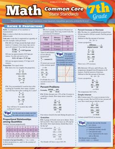 BarCharts: QuickStudy MATH COMMON CORE 7TH GRADE, Northeast Editing, Laminated Guide, Academic Series, , 9781423217695, 654614017697