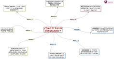 Blog dedicato alla raccolta di mappe concettuali utili agli studenti con disturbi specifici dell'apprendimento