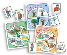 L'Allonge-phrase - Structure de phrase - Les Éditions Passe-Temps. Jeu de langage pour amener l'enfant à allonger la phrase par l'ajout d'un complément. L'élève pioche une carte et fait tourner la flèche sur la roulette. Il doit ensuite produire une phrase qui correspond à l'image de la carte, complétée par un complément suggéré par la roulette.
